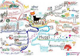 mappe mentali imemouniversity